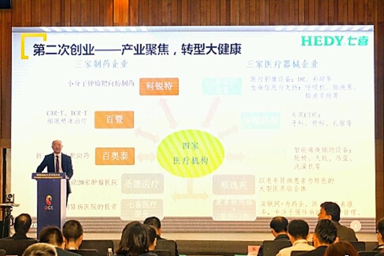 七喜集团 | 易贤忠董事长出席中国海交会科技创新与科技金融互动论坛并做主题演讲